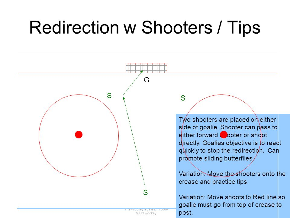 Redirection w Shooters / Tips