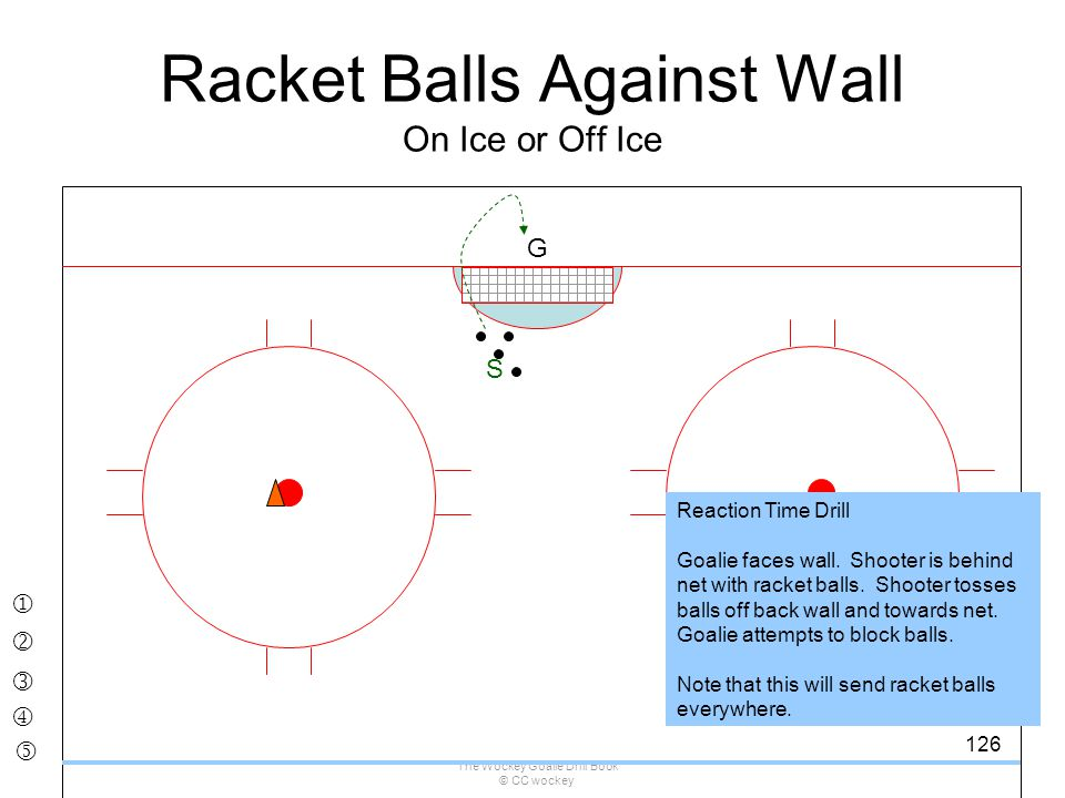 Racket Balls Against Wall On Ice or Off Ice
