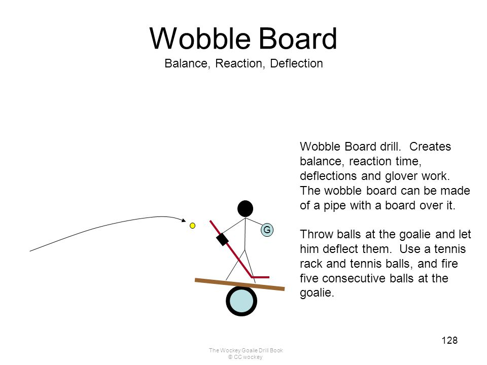 Wobble Board Balance, Reaction, Deflection