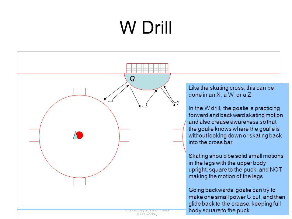 The Wockey Goalie Drill Book