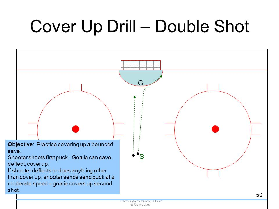 Cover Up Drill – Double Shot