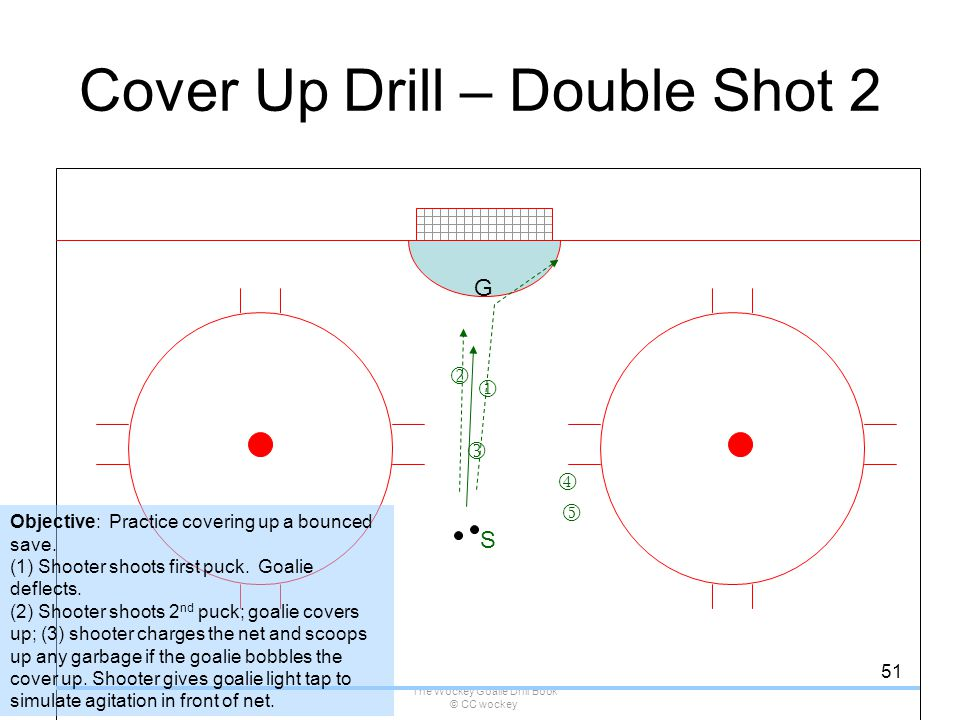 Cover Up Drill – Double Shot 2