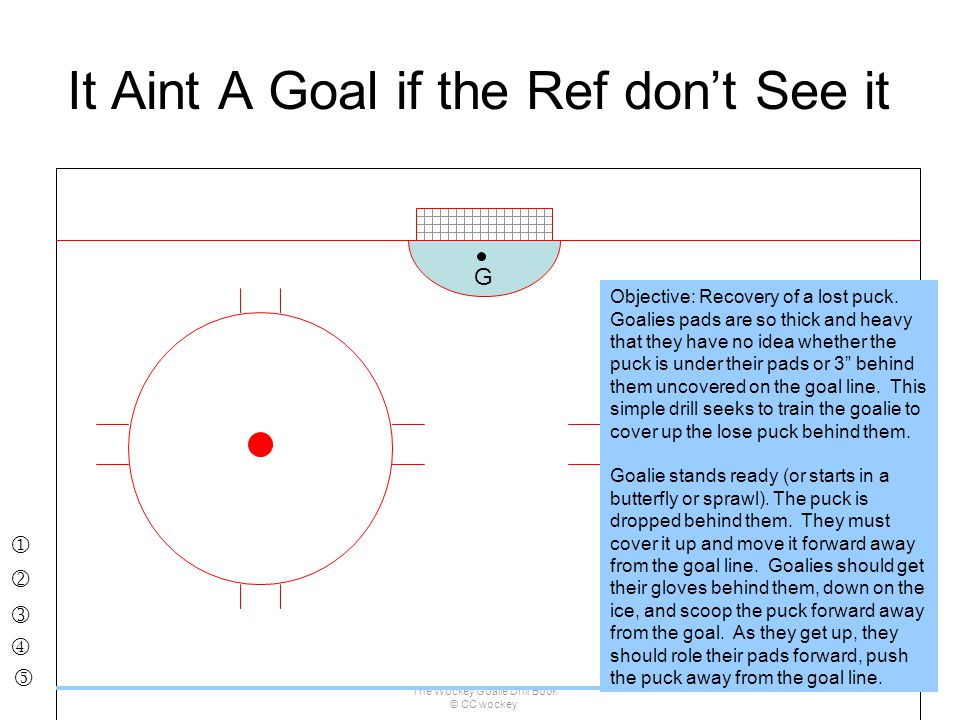 It Aint A Goal if the Ref don't See it