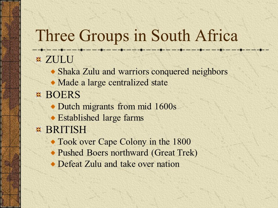 Three Groups in South Africa