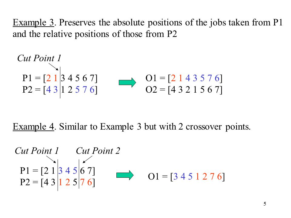 Example 3. Preserves the absolute positions of the jobs taken from P1 and the relative positions of those from P2