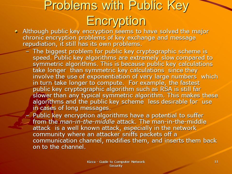 Problems with Public Key Encryption