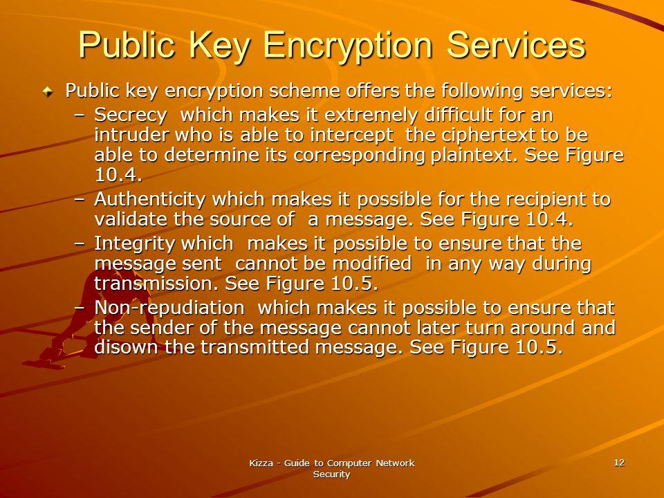 Public Key Encryption Services
