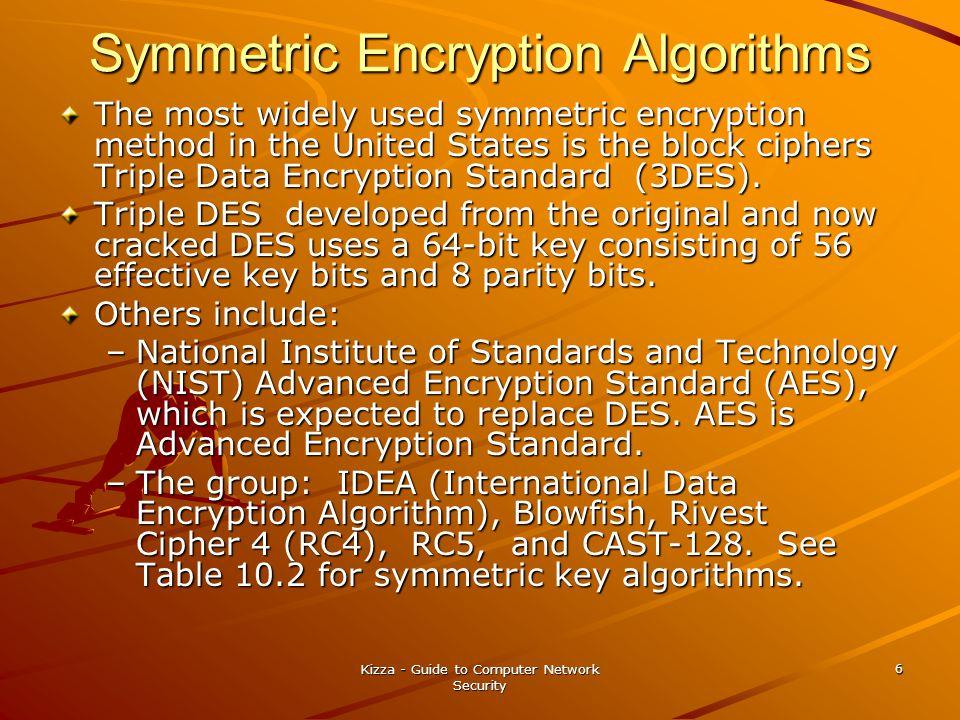 Symmetric Encryption Algorithms