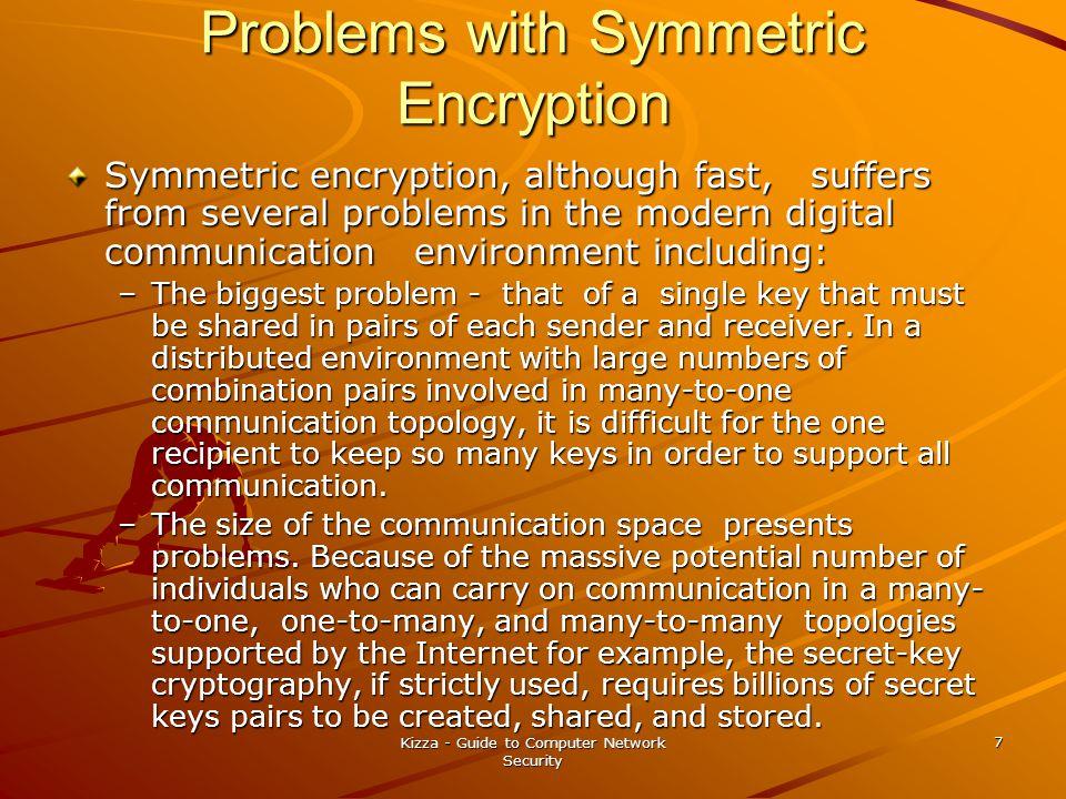 Problems with Symmetric Encryption