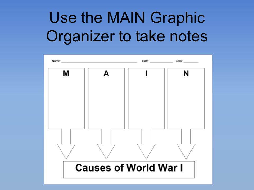 Use the MAIN Graphic Organizer to take notes