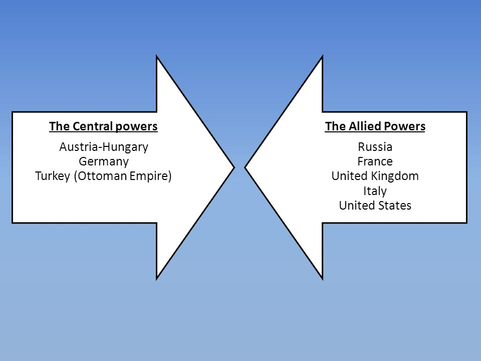 The Central powers The Allied Powers