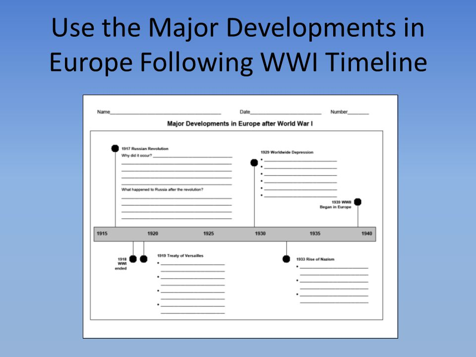 Use the Major Developments in Europe Following WWI Timeline