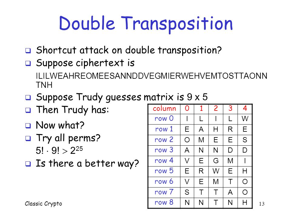 Double Transposition Shortcut attack on double transposition