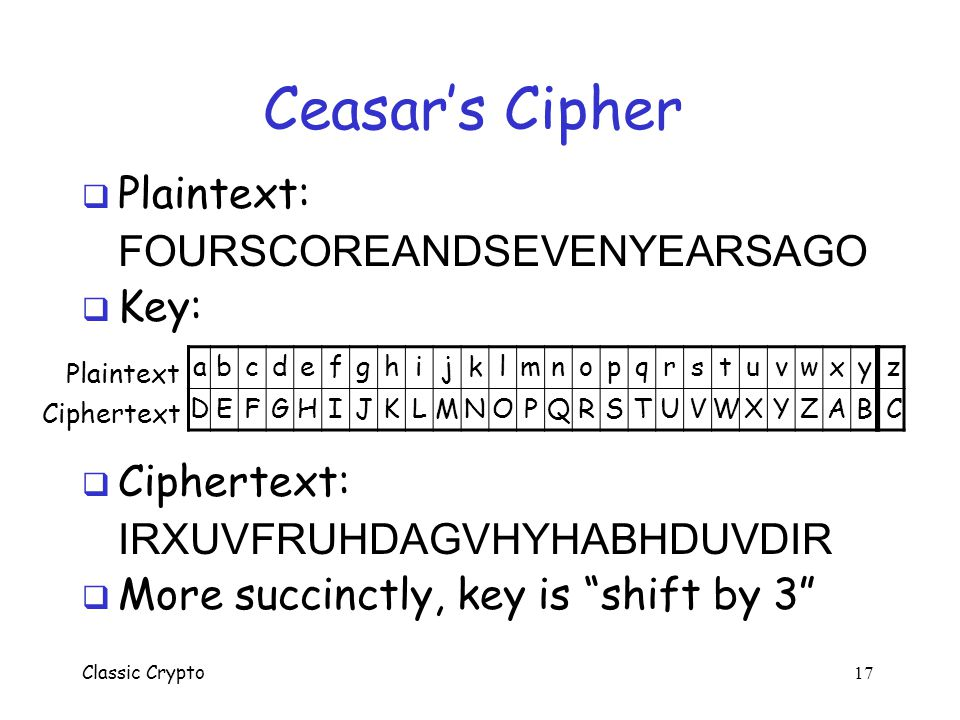 Ceasar's Cipher Plaintext: FOURSCOREANDSEVENYEARSAGO Key: Ciphertext: