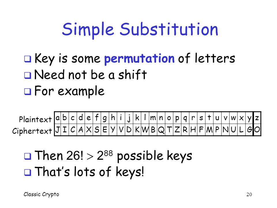 Simple Substitution Key is some permutation of letters
