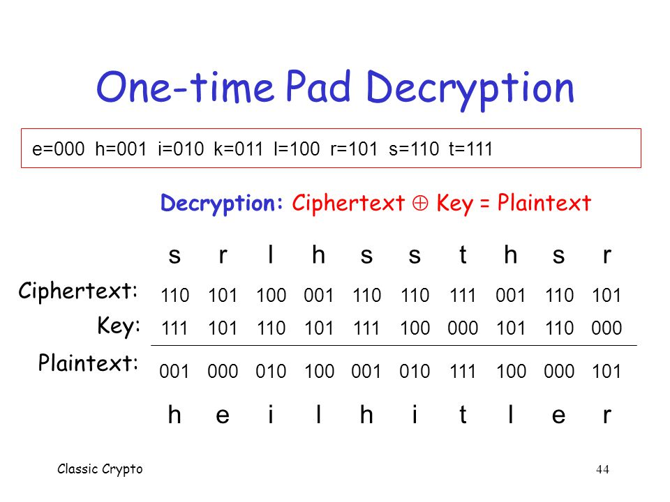 One-time Pad Decryption