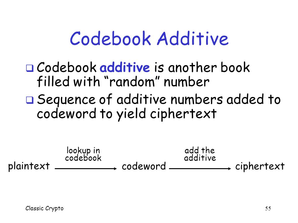 Codebook Additive Codebook additive is another book filled with random number. Sequence of additive numbers added to codeword to yield ciphertext.