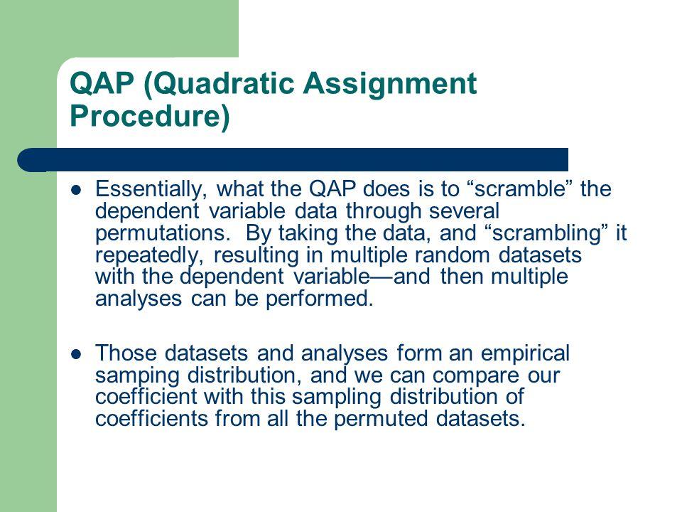 QAP (Quadratic Assignment Procedure)