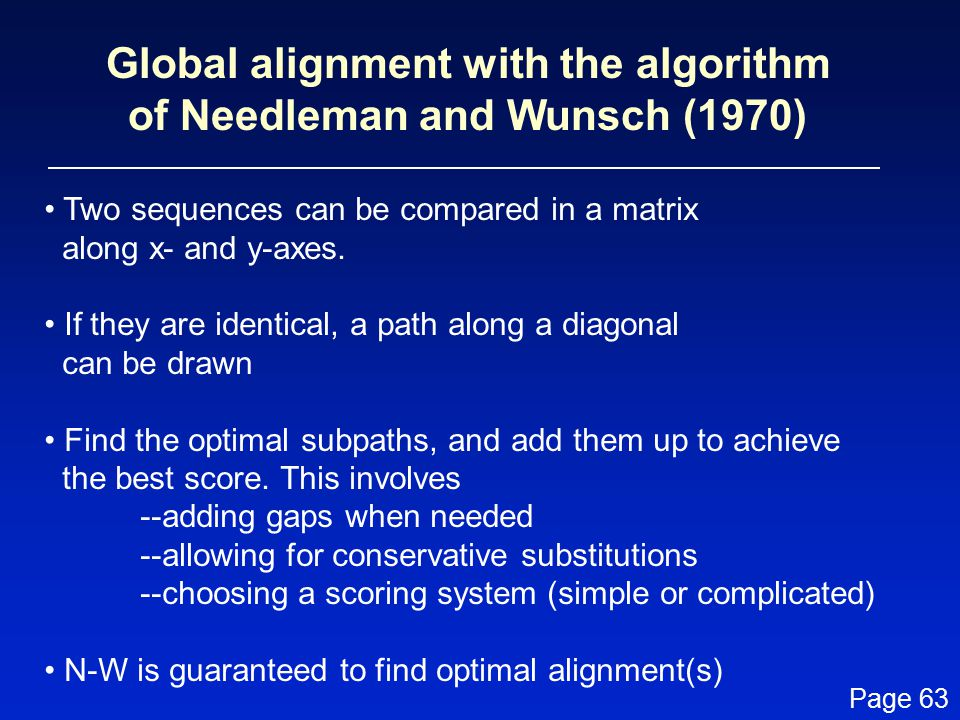 Global alignment with the algorithm of Needleman and Wunsch (1970)