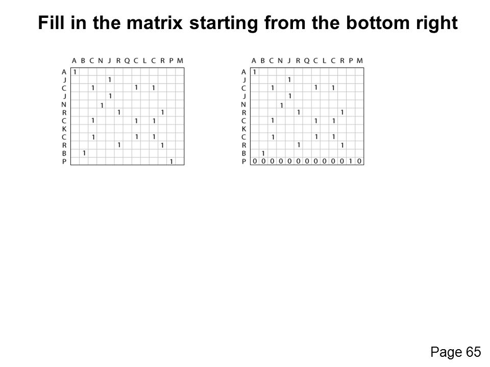 Fill in the matrix starting from the bottom right