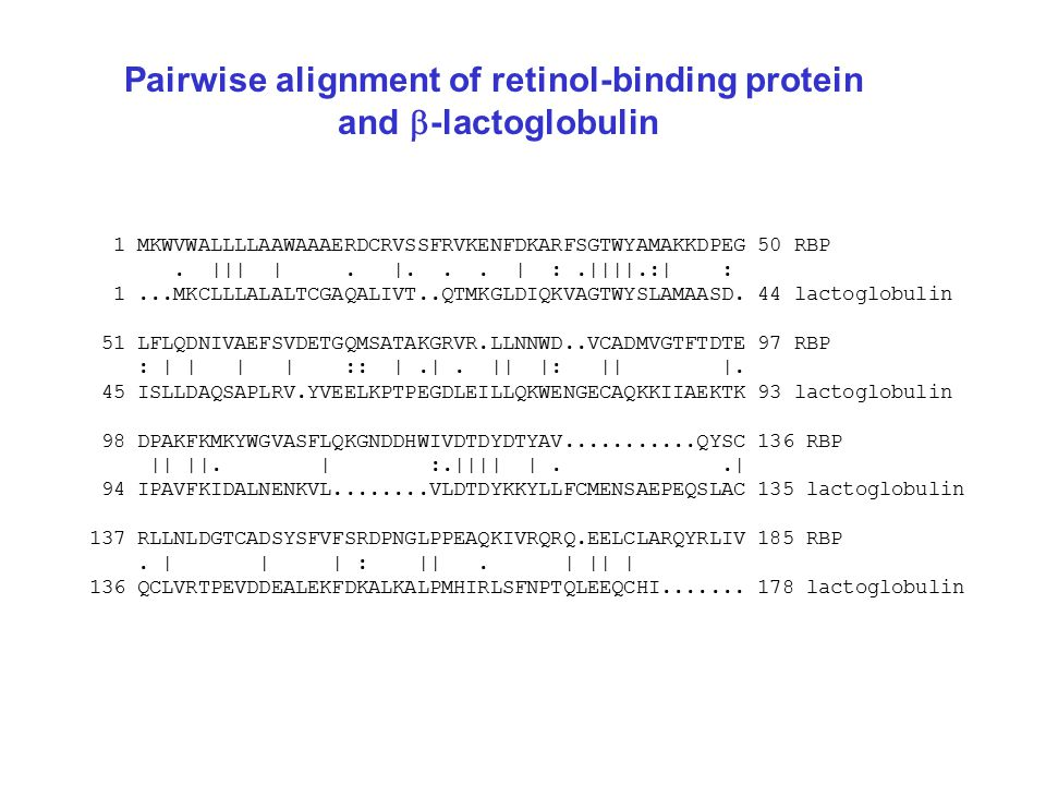 Pairwise alignment of retinol-binding protein