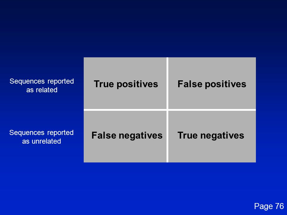 True positives False positives False negatives True negatives Page 76