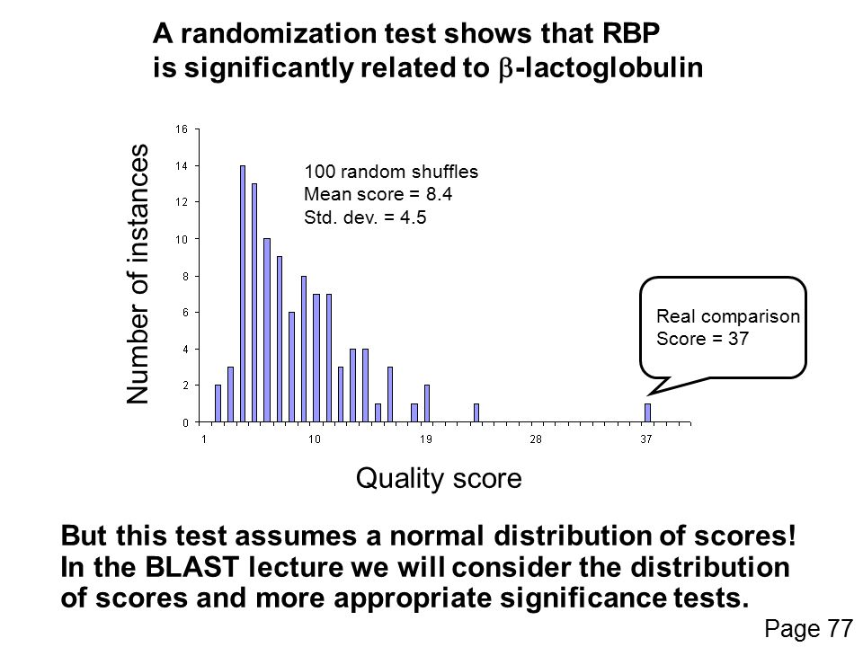 A randomization test shows that RBP