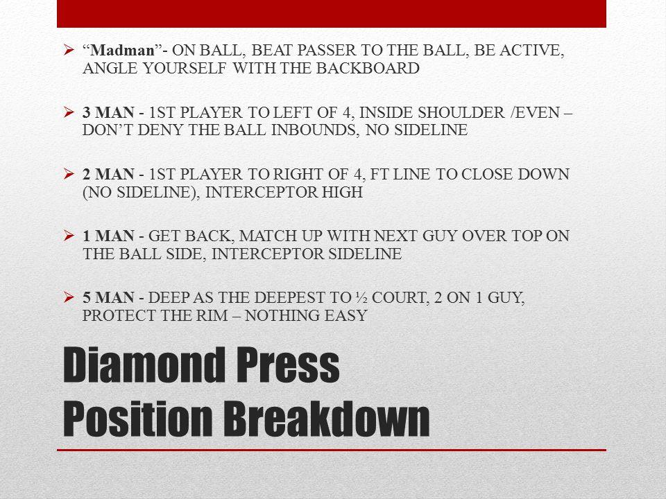 Diamond Press Position Breakdown