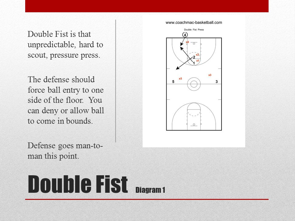 Double Fist is that unpredictable, hard to scout, pressure press.
