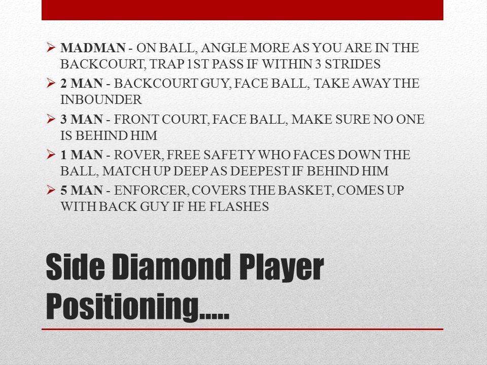 Side Diamond Player Positioning…..