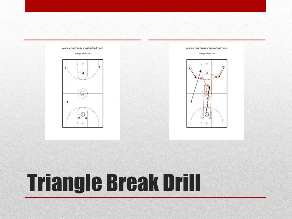 Triangle Break Drill