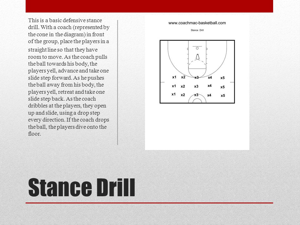 This is a basic defensive stance drill
