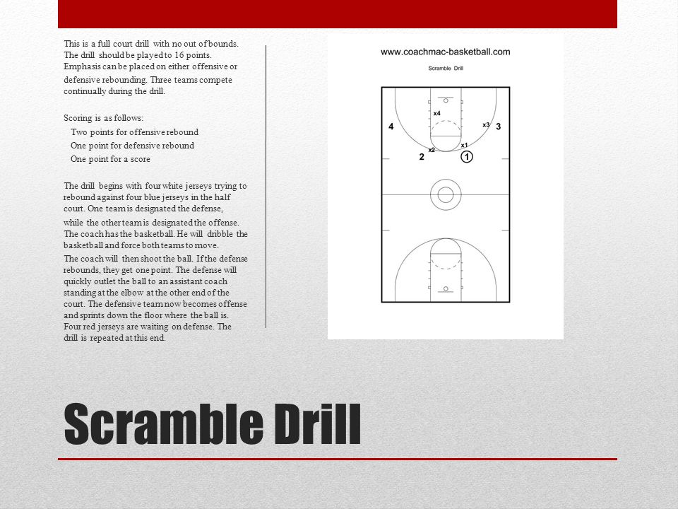 This is a full court drill with no out of bounds