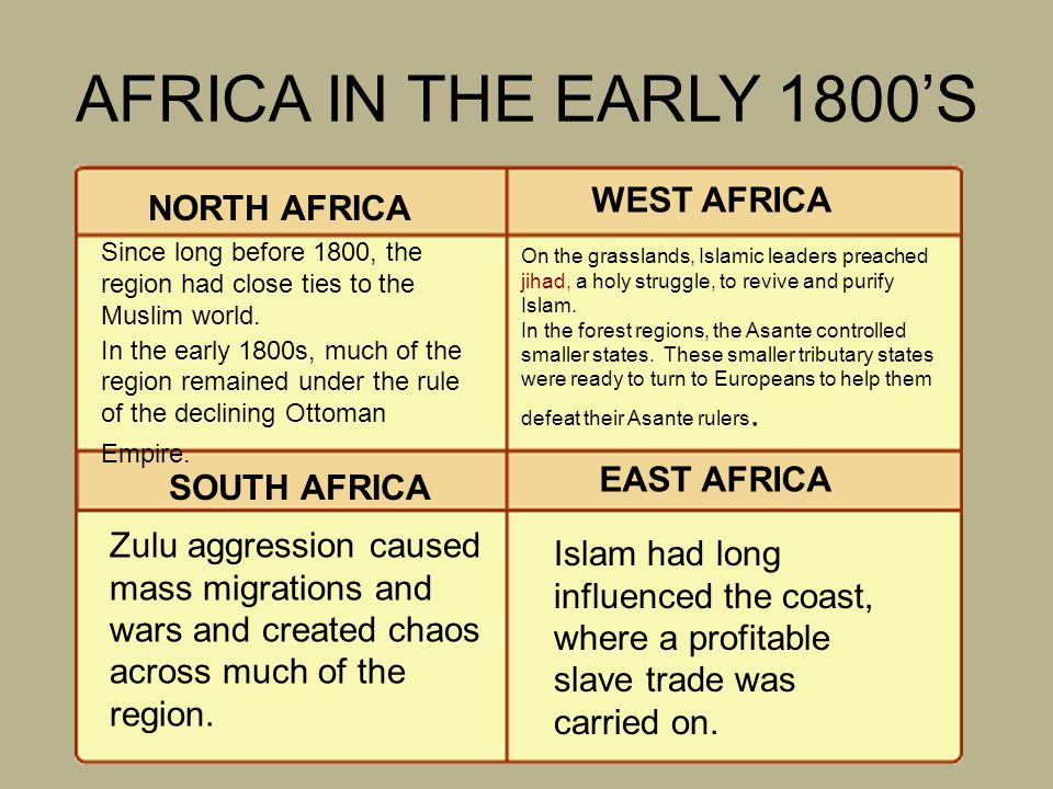 AFRICA IN THE EARLY 1800'S WEST AFRICA NORTH AFRICA EAST AFRICA