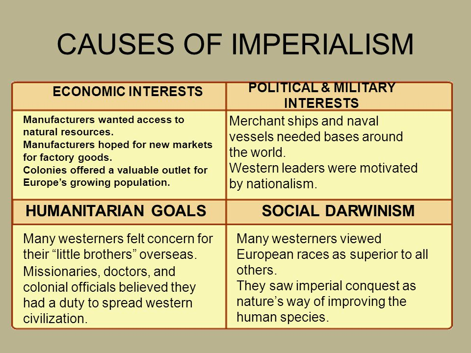 POLITICAL & MILITARY INTERESTS