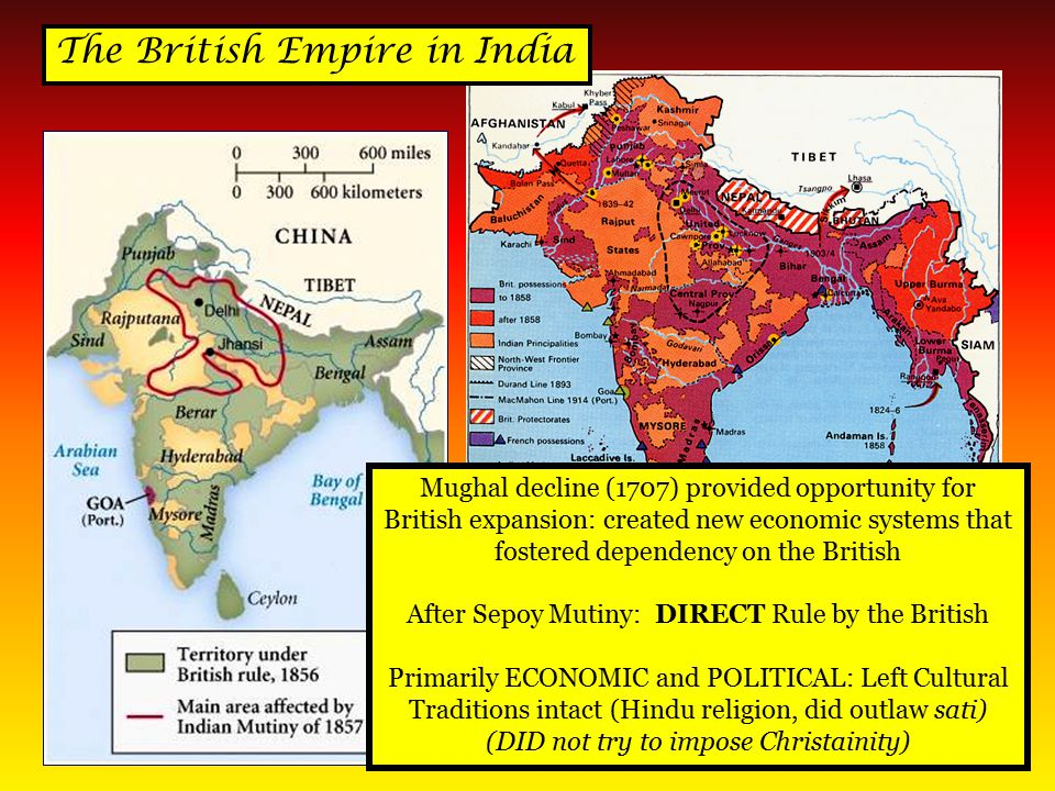 The British Empire in India