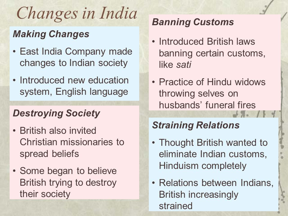 Changes in India Banning Customs