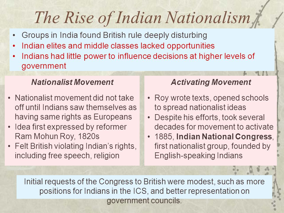 The Rise of Indian Nationalism