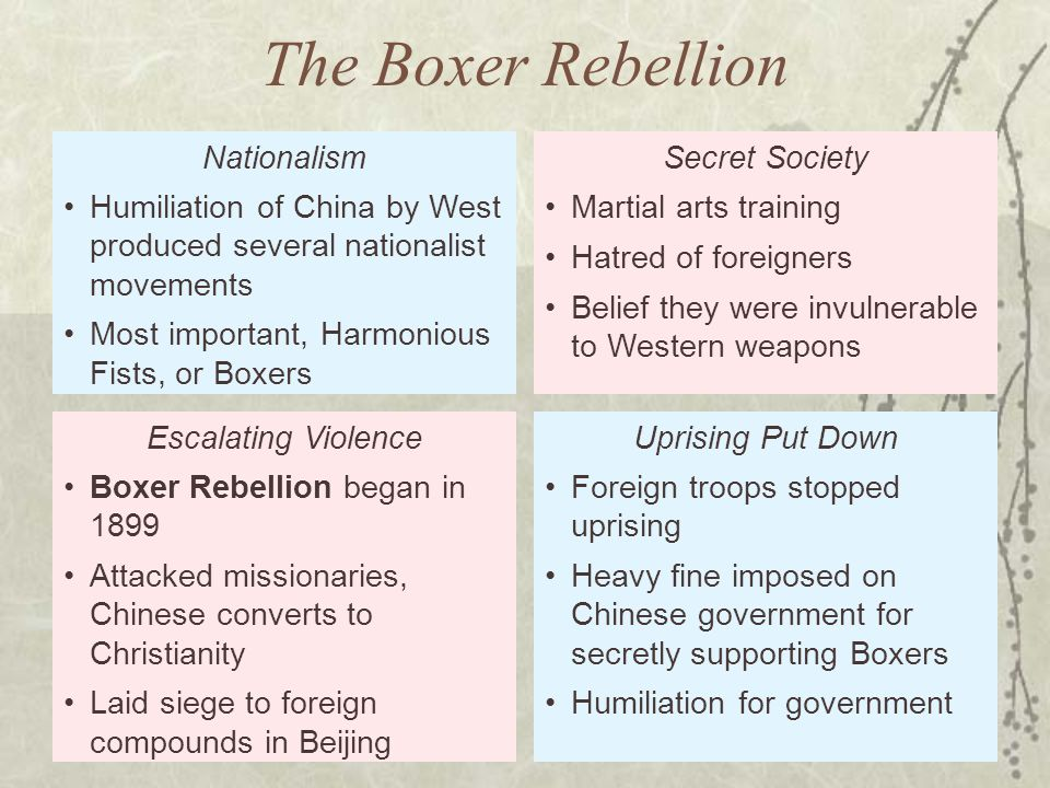 The Boxer Rebellion Nationalism
