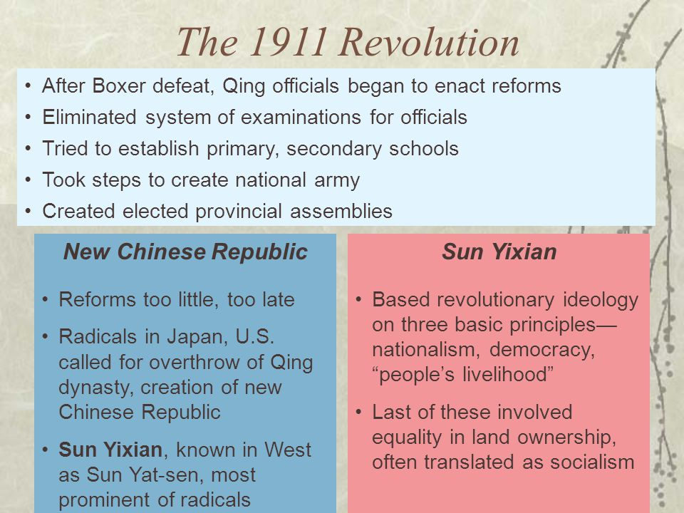 The 1911 Revolution New Chinese Republic Sun Yixian