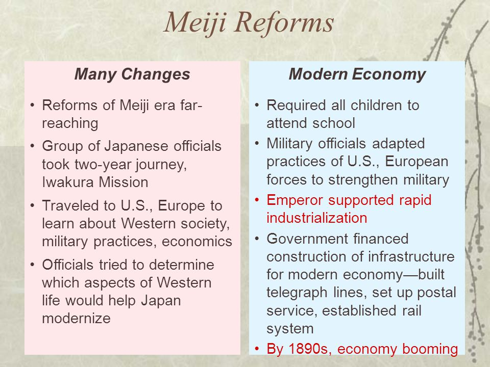Meiji Reforms Many Changes Modern Economy