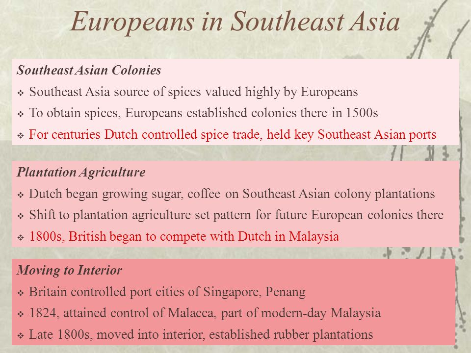 Europeans in Southeast Asia