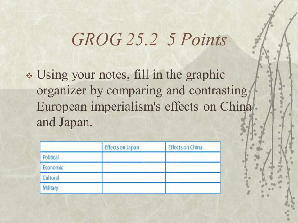 GROG 25.2 5 Points Using your notes, fill in the graphic organizer by comparing and contrasting European imperialism s effects on China and Japan.