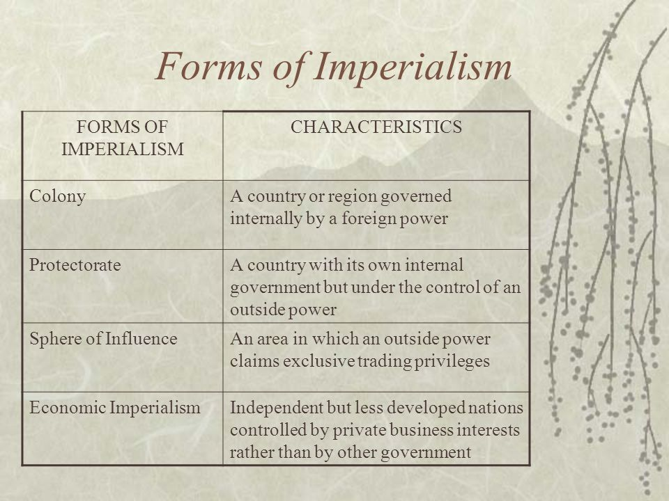 Forms of Imperialism FORMS OF IMPERIALISM CHARACTERISTICS Colony