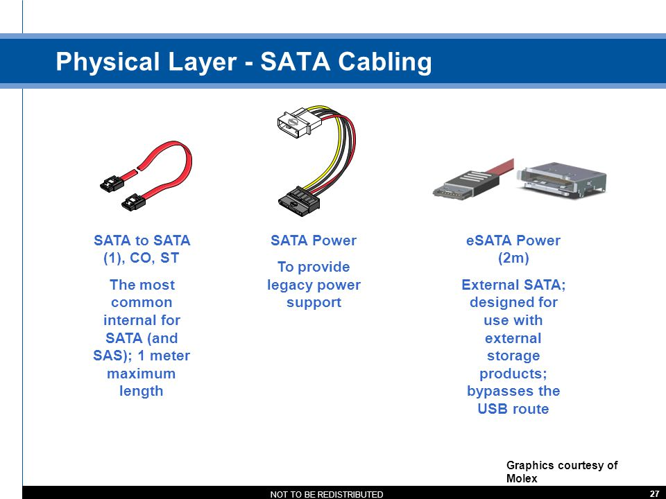 Physical Layer - SATA Cabling