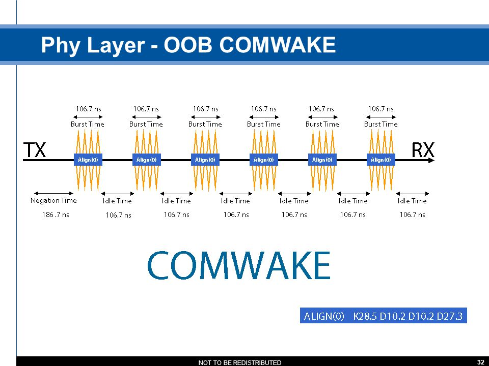 Phy Layer - OOB COMWAKE
