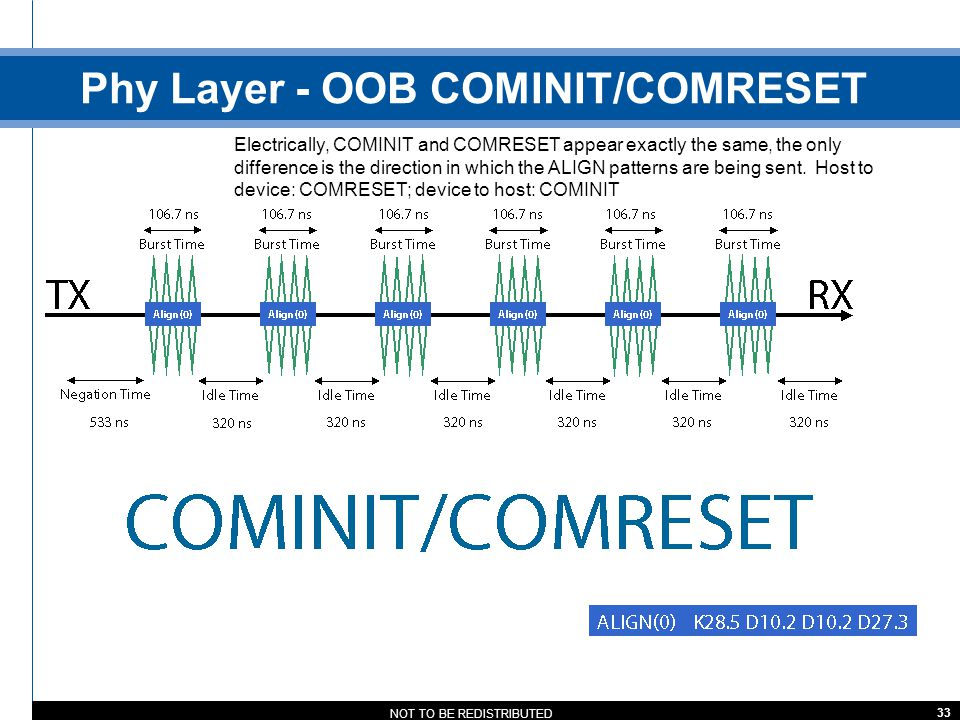 Phy Layer - OOB COMINIT/COMRESET