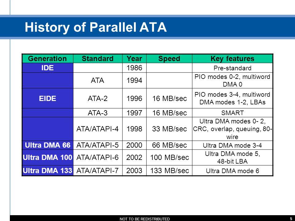History of Parallel ATA