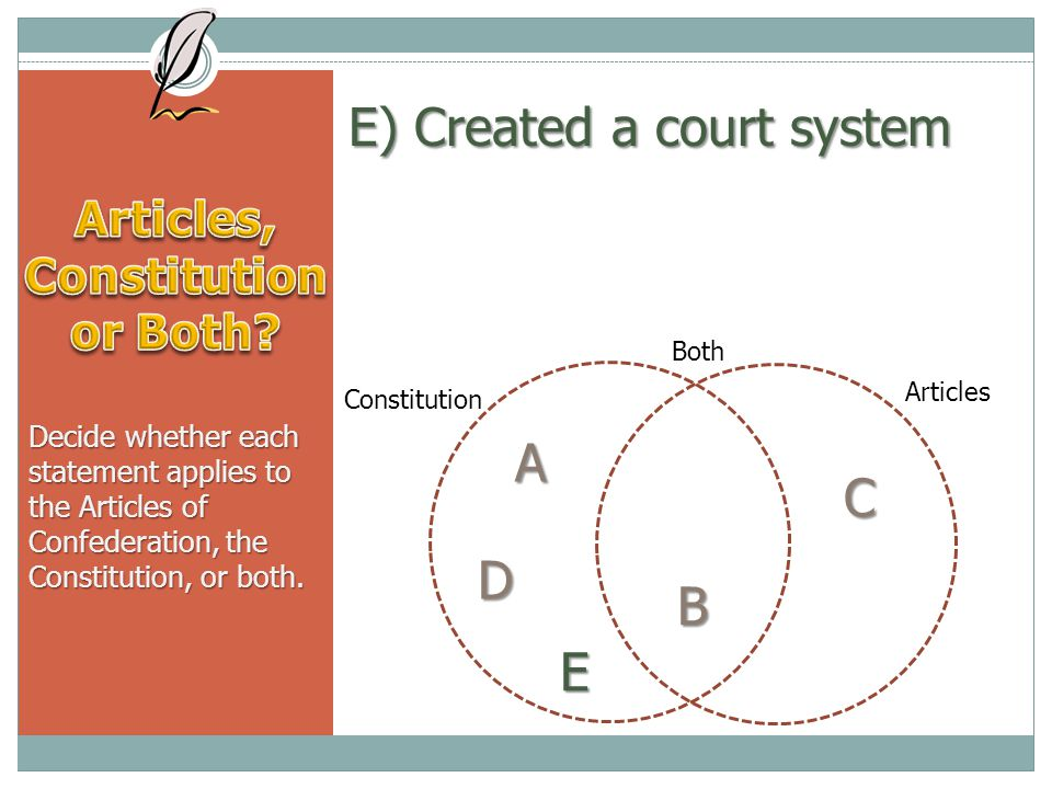 Articles, Constitution or Both