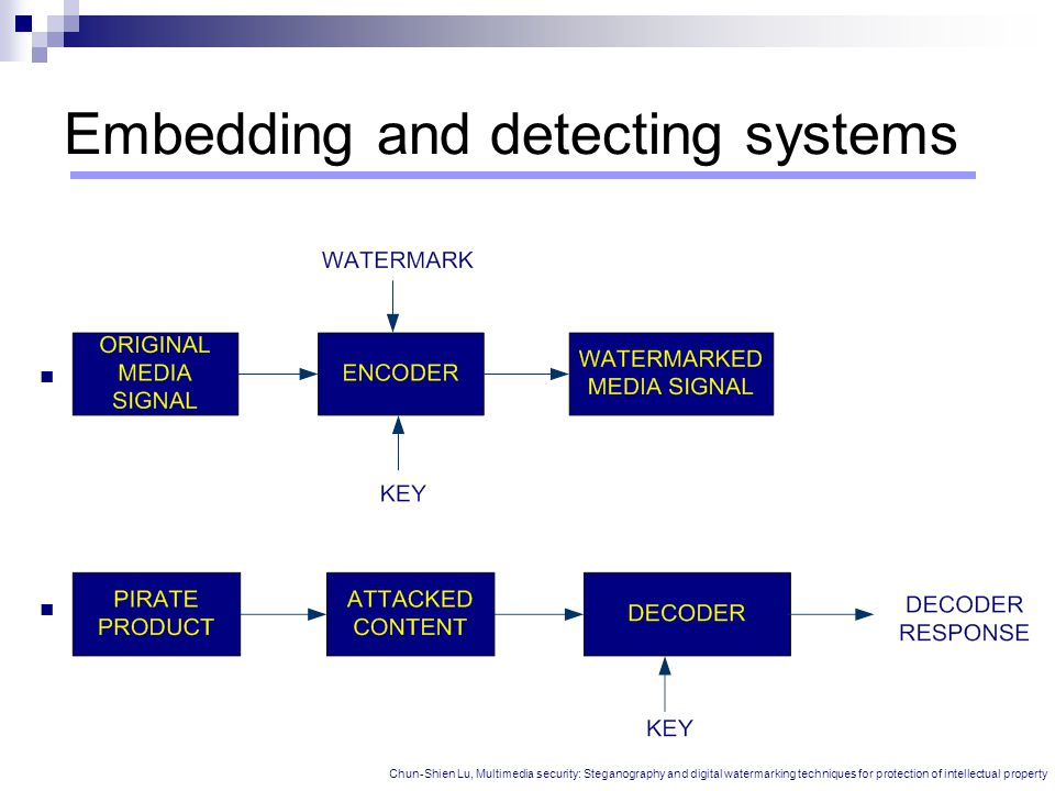 Embedding and detecting systems